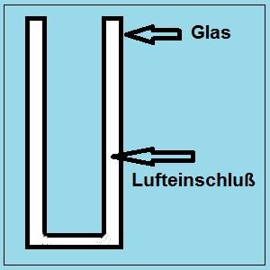 Hier sieht man den schematischen Aufbau eines Thermoglases